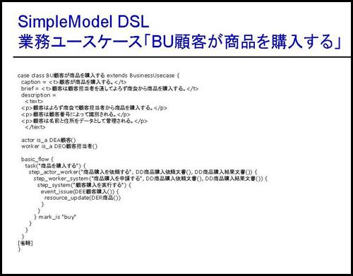 SimpleModel DSL 業務ユースケース「BU顧客が商品を購入する」