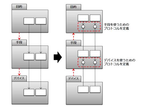 ホワイトボードの図