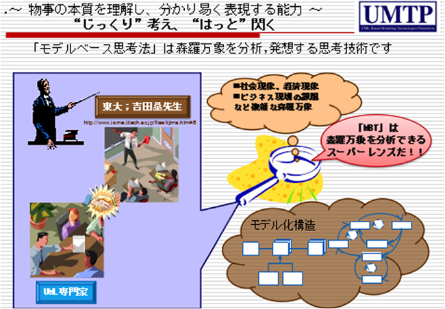 MBTのイメージ図
